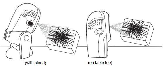 Расположение лучей сканера штрих кода при многоплоскостном сканировании