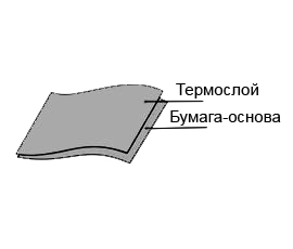 Структура термоэтикетки ЭКО